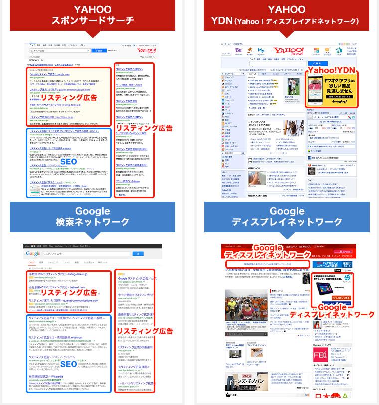 YAHOOスポンサードサーチ、Google検索ネットワーク、YAHOO YDN(Yahoo!ディスプレイアドネットワーク)、Googleディスプレイネットワーク